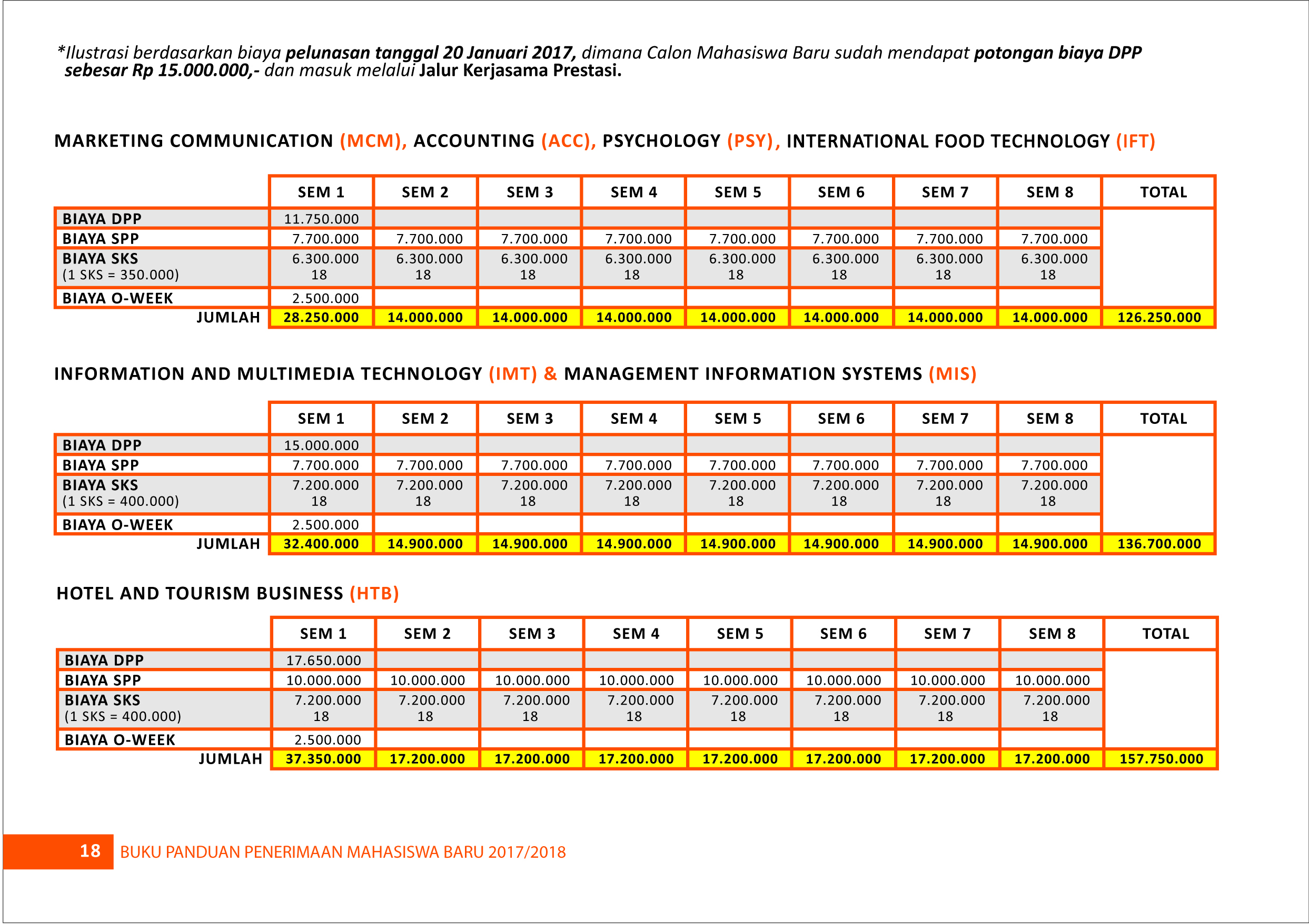 CETAK BUKU PANDUAN PMB 2014-2015